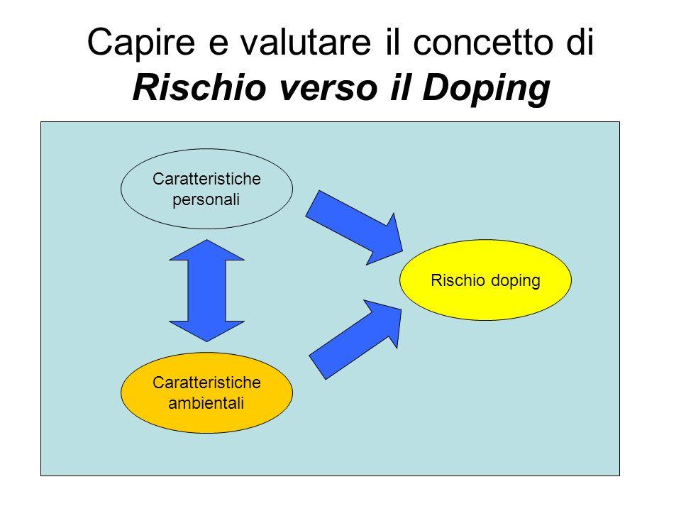 Caratteristiche personali Caratteristiche ambientali Rischio doping Capire e valutare il concetto di Rischio verso il Doping