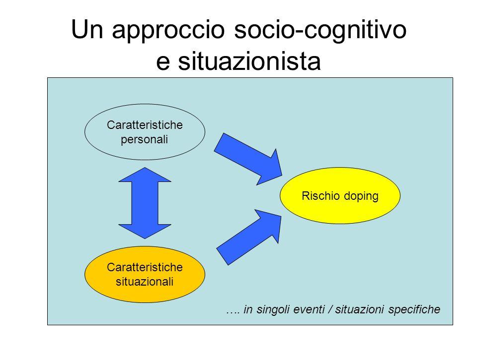 Un approccio socio-cognitivo e situazionista Caratteristiche personali Caratteristiche situazionali Rischio doping …. in singoli eventi / situazioni s