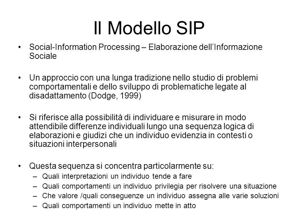 Il Modello SIP Social-Information Processing – Elaborazione dellInformazione Sociale Un approccio con una lunga tradizione nello studio di problemi co