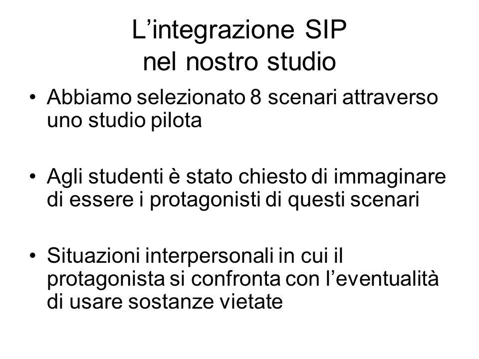 Lintegrazione SIP nel nostro studio Abbiamo selezionato 8 scenari attraverso uno studio pilota Agli studenti è stato chiesto di immaginare di essere i
