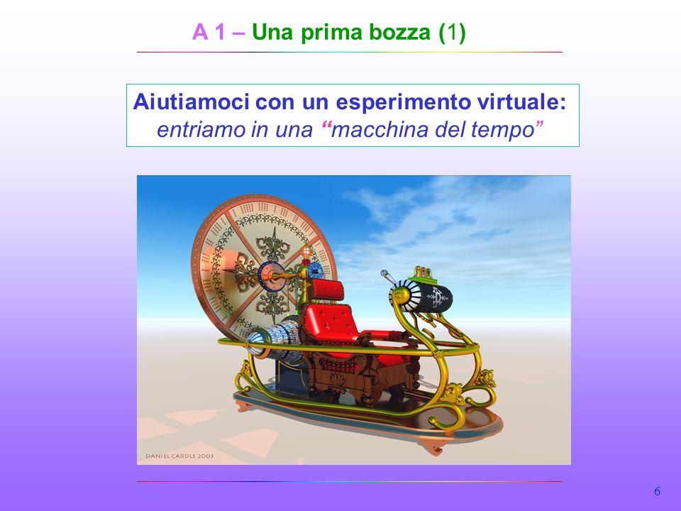 6 A 1 – Una prima bozza (1) Aiutiamoci con un esperimento virtuale: entriamo in una macchina del tempo