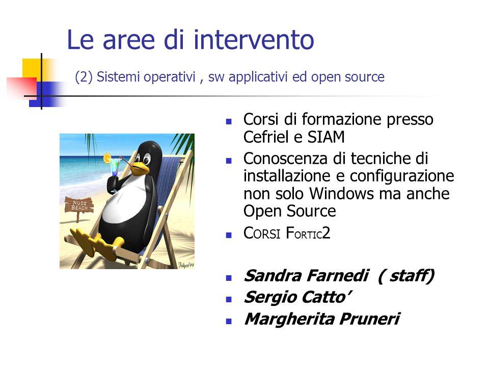 Le aree di intervento (2) Sistemi operativi, sw applicativi ed open source Corsi di formazione presso Cefriel e SIAM Conoscenza di tecniche di install