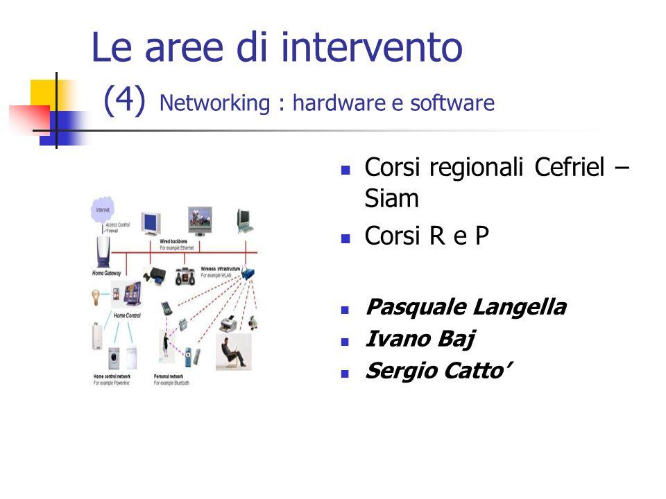Le aree di intervento (4) Networking : hardware e software Corsi regionali Cefriel – Siam Corsi R e P Pasquale Langella Ivano Baj Sergio Catto