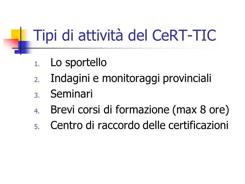 Tipi di attività del CeRT-TIC 1. Lo sportello 2. Indagini e monitoraggi provinciali 3. Seminari 4. Brevi corsi di formazione (max 8 ore) 5. Centro di