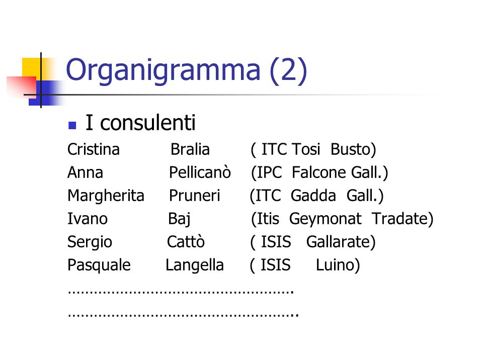 Organigramma (2) I consulenti Cristina Bralia ( ITC Tosi Busto) Anna Pellicanò (IPC Falcone Gall.) Margherita Pruneri (ITC Gadda Gall.) Ivano Baj (Iti