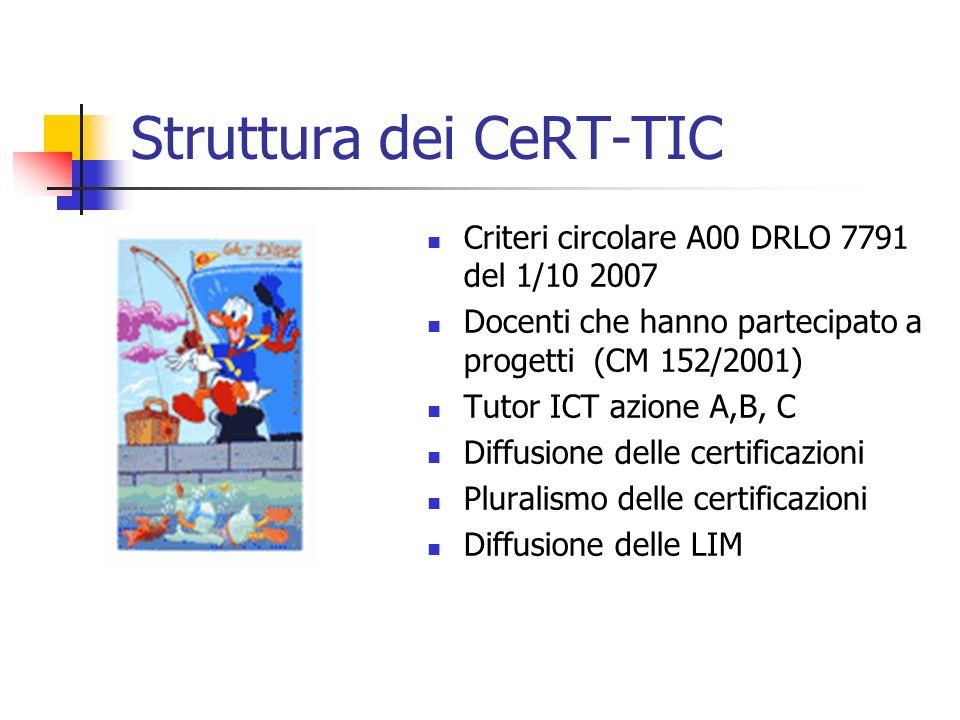 Struttura dei CeRT-TIC Criteri circolare A00 DRLO 7791 del 1/10 2007 Docenti che hanno partecipato a progetti (CM 152/2001) Tutor ICT azione A,B, C Di
