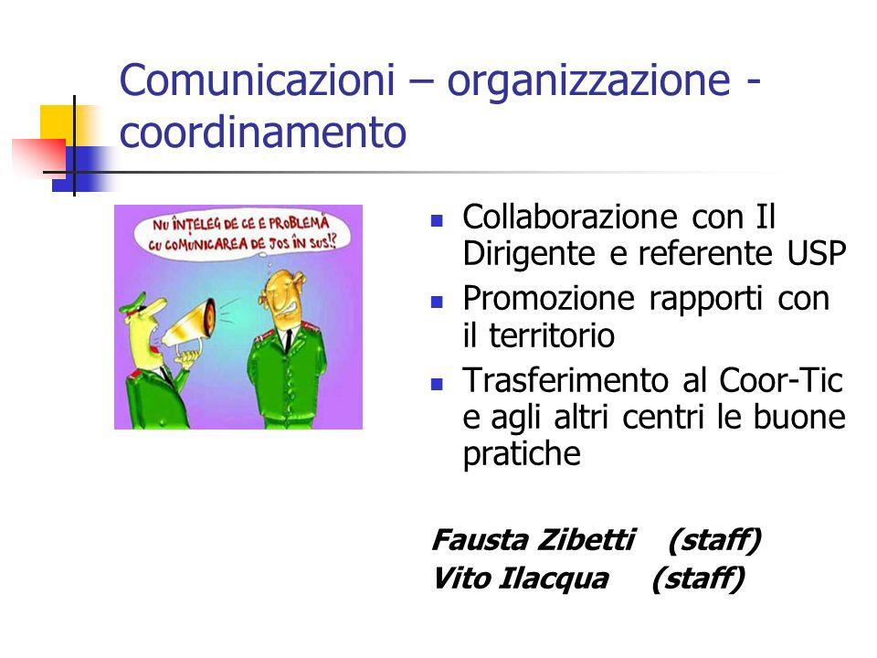 Comunicazioni – organizzazione - coordinamento Collaborazione con Il Dirigente e referente USP Promozione rapporti con il territorio Trasferimento al