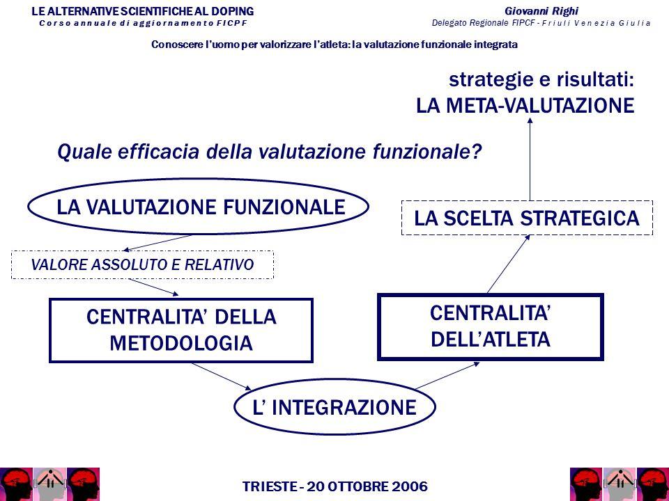 LE ALTERNATIVE SCIENTIFICHE AL DOPING C o r s o a n n u a l e d i a g g i o r n a m e n t o F I C P F Giovanni Righi Delegato Regionale FIPCF - F r i u l i V e n e z i a G i u l i a TRIESTE - 20 OTTOBRE 2006 Conoscere luomo per valorizzare latleta: la valutazione funzionale integrata Quale efficacia della valutazione funzionale.