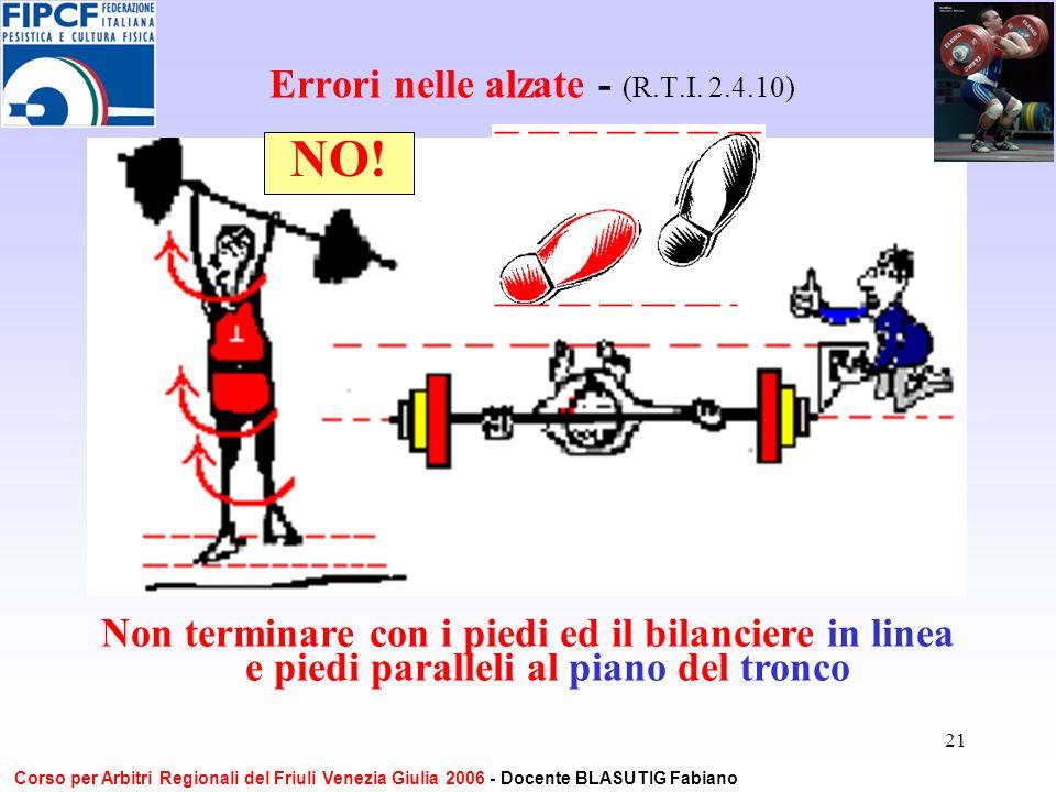 21 Errori nelle alzate - (R.T.I. 2.4.10) Non terminare con i piedi ed il bilanciere in linea e piedi paralleli al piano del tronco NO! Corso per Arbit