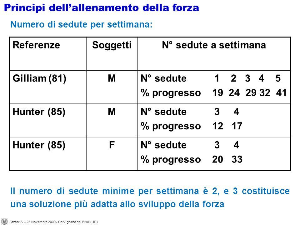 Numero di sedute per settimana: ReferenzeSoggettiN° sedute a settimana Gilliam (81)MN° sedute 1 2 3 4 5 % progresso 19 24 29 32 41 Hunter (85)MN° sedu