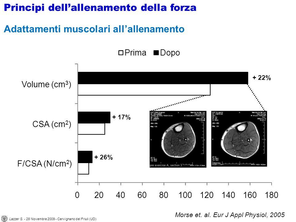 Principi dellallenamento della forza Adattamenti muscolari allallenamento + 22% + 17% + 26% Morse et. al. Eur J Appl Physiol, 2005 0204060801001201401