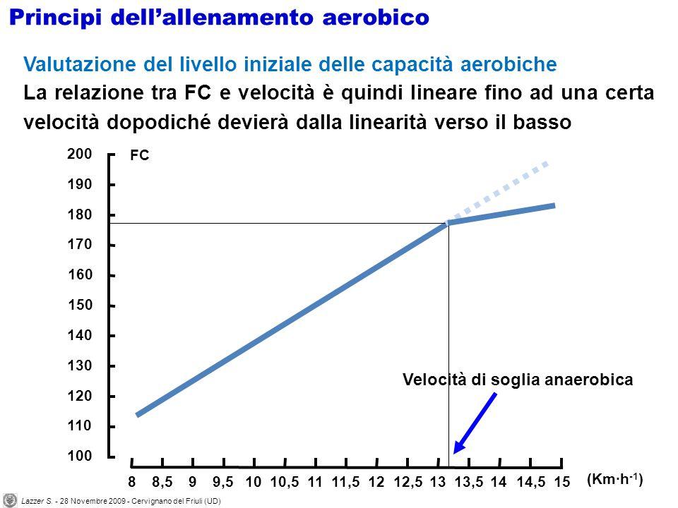 La relazione tra FC e velocità è quindi lineare fino ad una certa velocità dopodiché devierà dalla linearità verso il basso 100 120 140 160 180 200 FC