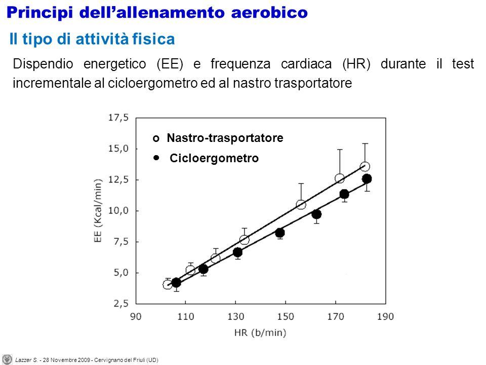 Dispendio energetico (EE) e frequenza cardiaca (HR) durante il test incrementale al cicloergometro ed al nastro trasportatore Il tipo di attività fisi
