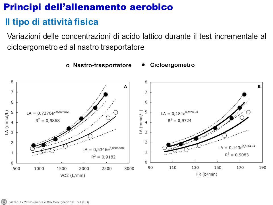 Variazioni delle concentrazioni di acido lattico durante il test incrementale al cicloergometro ed al nastro trasportatore Il tipo di attività fisica