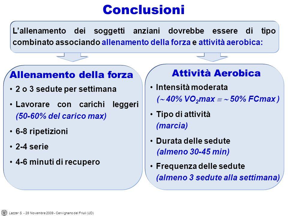 Attività Aerobica Intensità moderata ( 40% VO 2 max 50% FCmax ) Tipo di attività (marcia) Durata delle sedute (almeno 30-45 min) Frequenza delle sedut