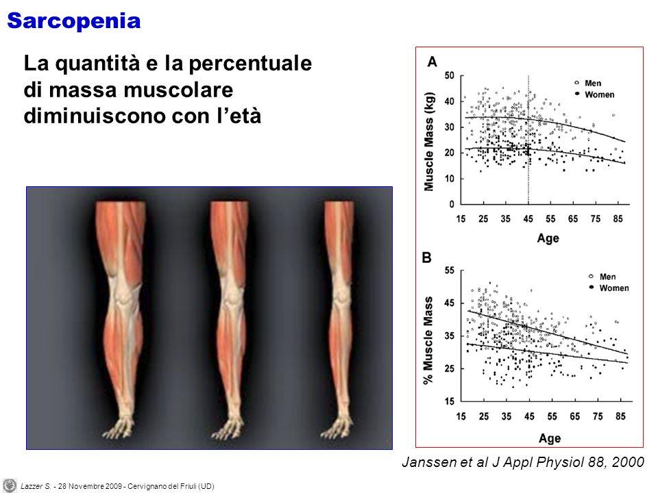 Janssen et al J Appl Physiol 88, 2000 Sarcopenia La quantità e la percentuale di massa muscolare diminuiscono con letà Lazzer S. - 28 Novembre 2009 -