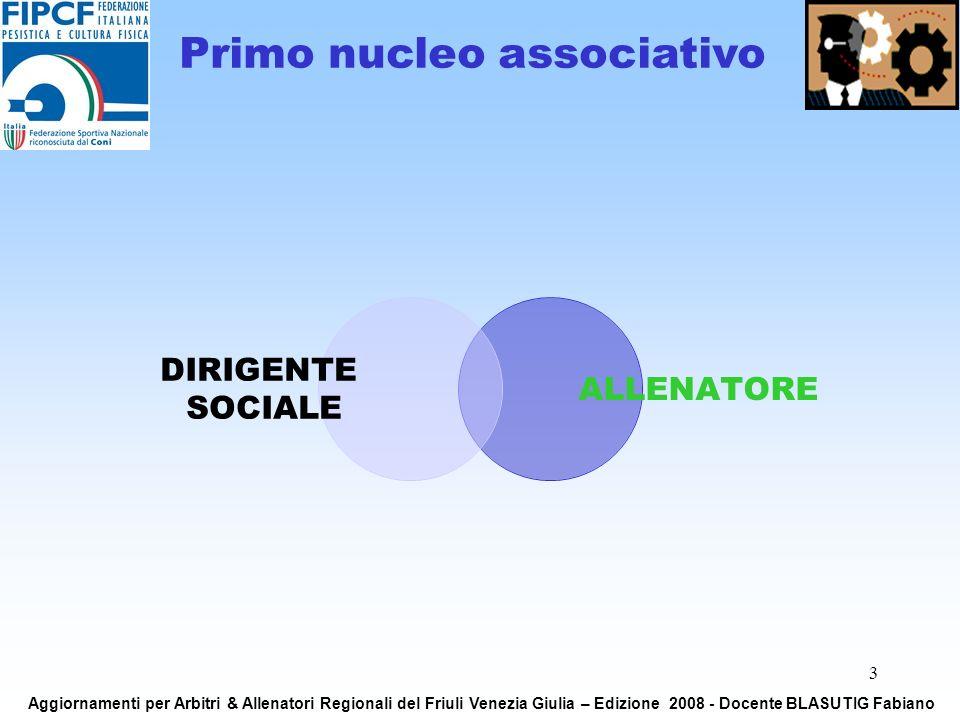 3 DIRIGENTE SOCIALE ALLENATORE Primo nucleo associativo Aggiornamenti per Arbitri & Allenatori Regionali del Friuli Venezia Giulia – Edizione 2008 - Docente BLASUTIG Fabiano