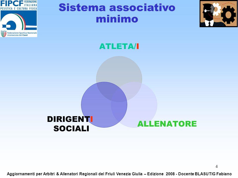 4 ATLETA/I ALLENATORE DIRIGENTI SOCIALI Sistema associativo minimo Aggiornamenti per Arbitri & Allenatori Regionali del Friuli Venezia Giulia – Edizione 2008 - Docente BLASUTIG Fabiano
