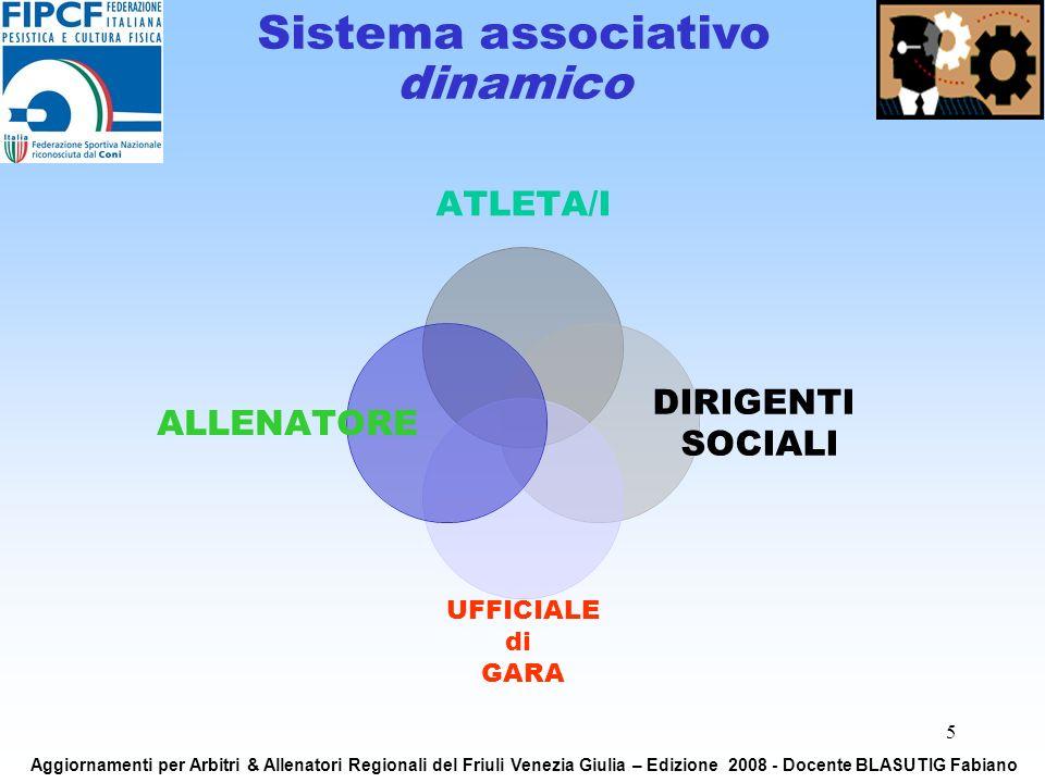 5 ATLETA/I DIRIGENTI SOCIALI UFFICIALE di GARA ALLENATORE Sistema associativo dinamico Aggiornamenti per Arbitri & Allenatori Regionali del Friuli Venezia Giulia – Edizione 2008 - Docente BLASUTIG Fabiano