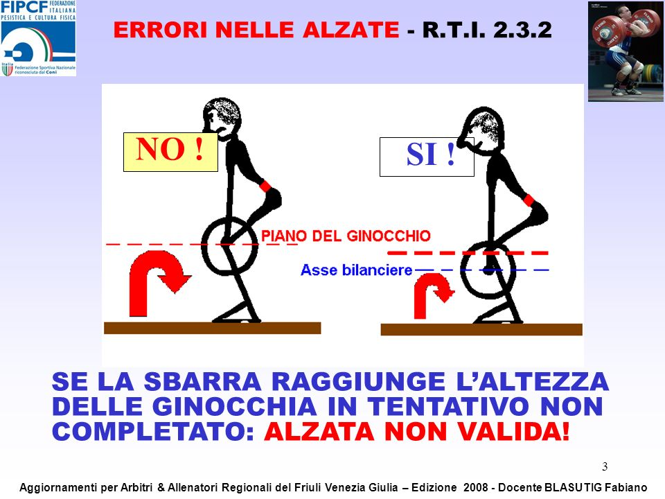 3 ERRORI NELLE ALZATE - R.T.I. 2.3.2 SE LA SBARRA RAGGIUNGE LALTEZZA DELLE GINOCCHIA IN TENTATIVO NON COMPLETATO: ALZATA NON VALIDA! NO ! SI ! Aggiorn