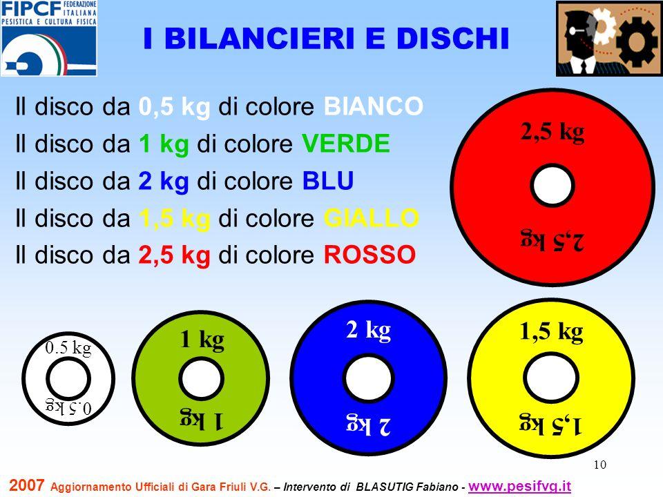 10 I BILANCIERI E DISCHI Il disco da 0,5 kg di colore BIANCO Il disco da 1 kg di colore VERDE Il disco da 2 kg di colore BLU Il disco da 1,5 kg di col