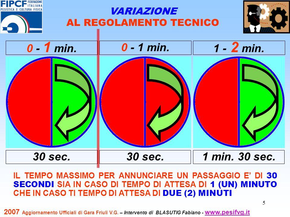 5 VARIAZIONE AL REGOLAMENTO TECNICO IL TEMPO MASSIMO PER ANNUNCIARE UN PASSAGGIO E DI 30 SECONDI SIA IN CASO DI TEMPO DI ATTESA DI 1 (UN) MINUTO CHE I