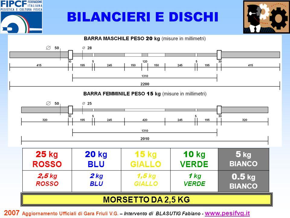 9 BILANCIERI E DISCHI MORSETTO DA 2,5 KG 25 kg ROSSO 20 kg BLU 15 kg GIALLO 10 kg VERDE 5 kg BIANCO 2,5 kg ROSSO 2 kg BLU 1,5 kg GIALLO 1 kg VERDE 0.5 kg BIANCO 2007 Aggiornamento Ufficiali di Gara Friuli V.G.