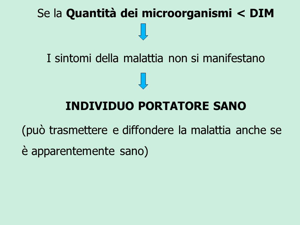 Se la Quantità dei microorganismi < DIM I sintomi della malattia non si manifestano INDIVIDUO PORTATORE SANO (può trasmettere e diffondere la malattia