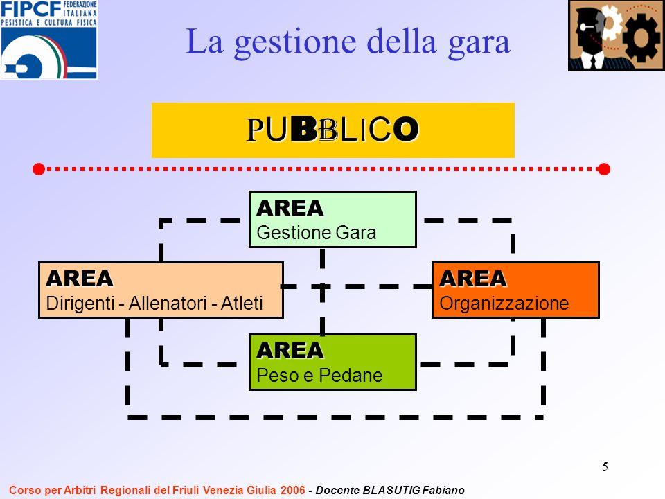 6 M A S C H I L E 10 ^(1,316081431 x Log(PP/107,844)^2) x TOTALE SOLLEVATO F E M M I N I L E 10 ^(0,845716976 x Log(PP/168,091)^2) x TOTALE SOLLEVATO La formula Sinclair 2005- 2008 Corso per Arbitri Regionali del Friuli Venezia Giulia 2006 - Docente BLASUTIG Fabiano