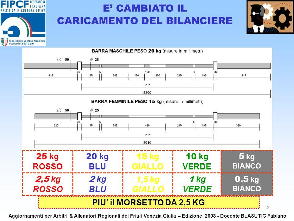 5 25 kg ROSSO 20 kg BLU 15 kg GIALLO 10 kg VERDE 5 kg BIANCO 2,5 kg ROSSO 2 kg BLU 1,5 kg GIALLO 1 kg VERDE 0.5 kg BIANCO E CAMBIATO IL CARICAMENTO DEL BILANCIERE PIU il MORSETTO DA 2,5 KG Aggiornamenti per Arbitri & Allenatori Regionali del Friuli Venezia Giulia – Edizione 2008 - Docente BLASUTIG Fabiano