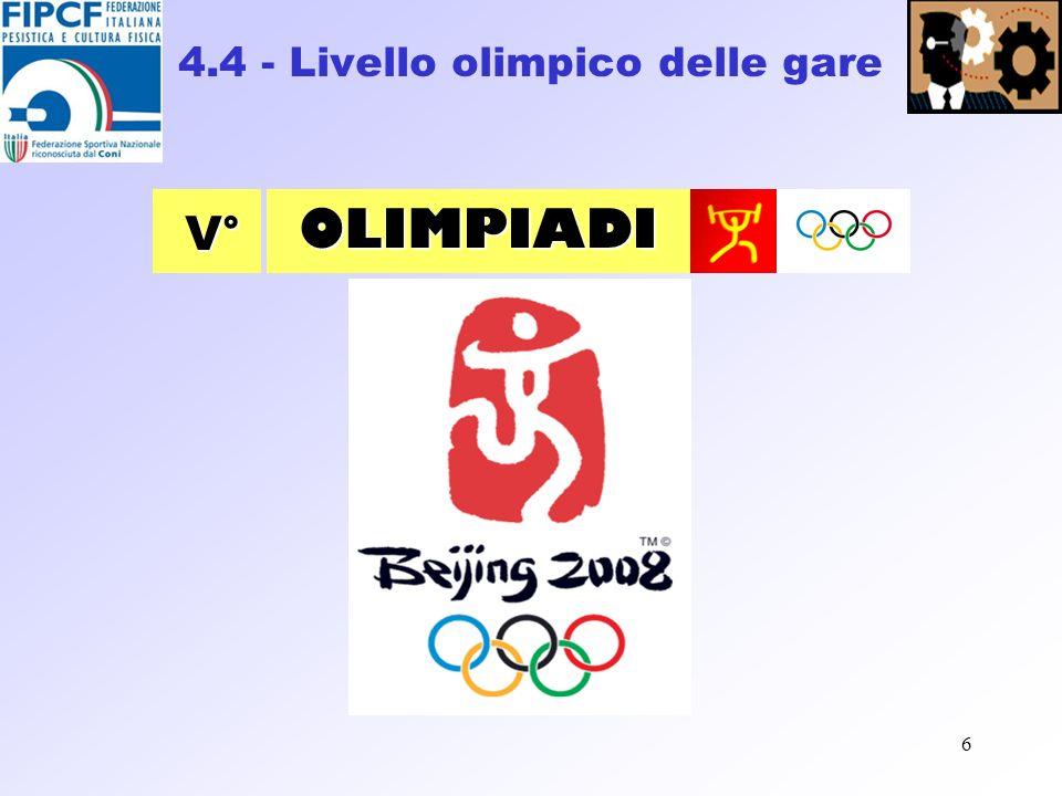 5 Internazionali 1° livello IV°IV°Internazionali 2° livello ad INVITO TORNEI GIOCHI CONTINENTALI CAMPIONATI EUROPEI Altre … TORNEI INTERCONTINENTALI CAMPIONATI MONDIALI Altre … 3.4 - Livelli Internazionali delle gare Aggiornamenti per Arbitri & Allenatori Regionali del Friuli Venezia Giulia – Edizione 2008 - Docente BLASUTIG Fabiano
