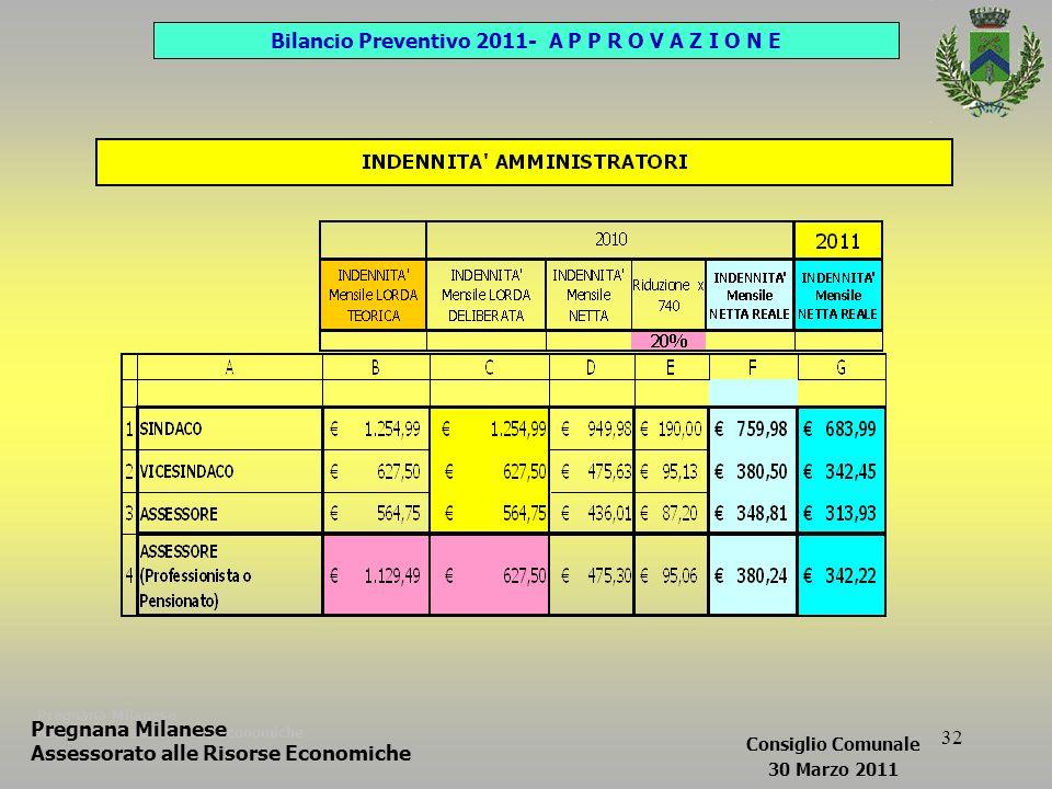 32 Pregnana Milanese Assessorato alle Risorse Economiche Bilancio Preventivo 2011- A P P R O V A Z I O N E Pregnana Milanese Assessorato alle Risorse Economiche Consiglio Comunale 30 Marzo 2011