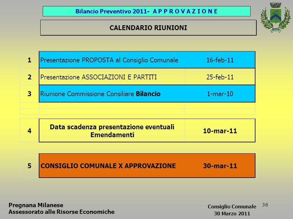 36 Pregnana Milanese Assessorato alle Risorse Economiche Bilancio Preventivo 2011- A P P R O V A Z I O N E Consiglio Comunale 30 Marzo 2011