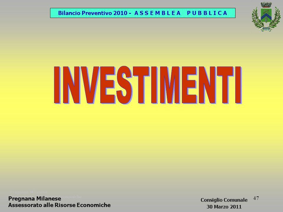 47 Pregnana Milanese Assessorato alle Risorse Economiche Bilancio Preventivo 2010 - A S S E M B L E A P U B B L I C A Pregnana Milanese Assessorato alle Risorse Economiche Consiglio Comunale 30 Marzo 2011