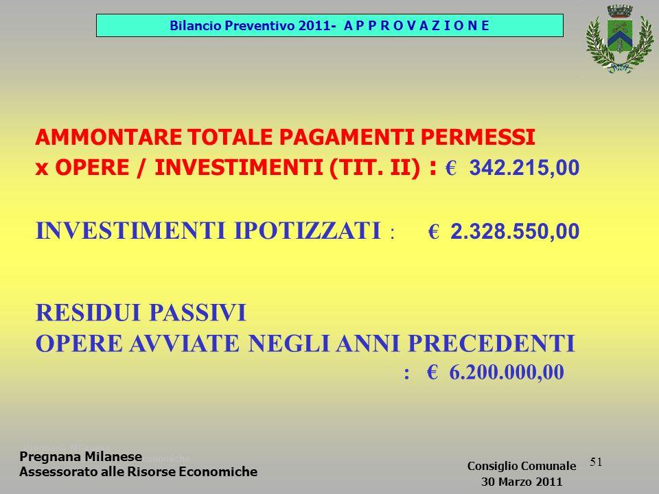 51 AMMONTARE TOTALE PAGAMENTI PERMESSI x OPERE / INVESTIMENTI (TIT.