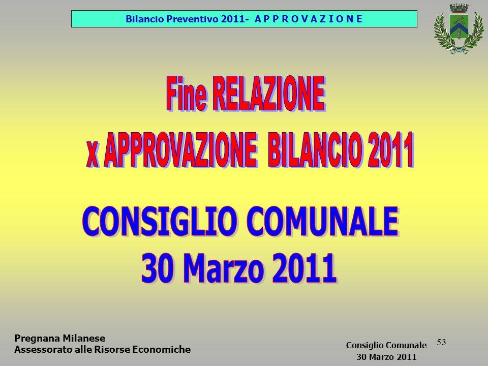 53 Bilancio Preventivo 2011- A P P R O V A Z I O N E Pregnana Milanese Assessorato alle Risorse Economiche Consiglio Comunale 30 Marzo 2011
