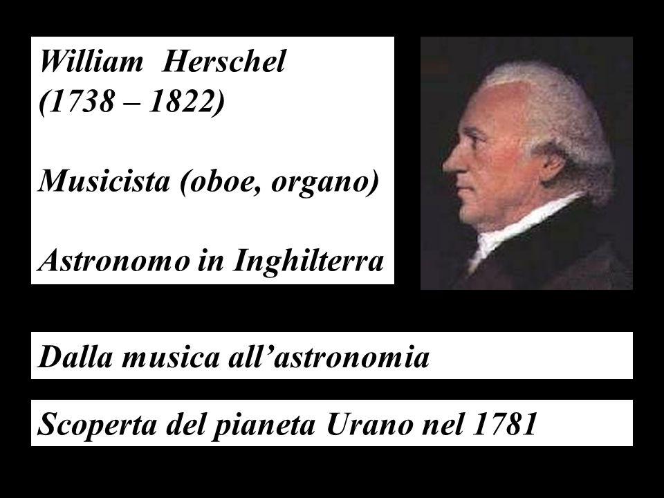 William Herschel (1738 – 1822) Musicista (oboe, organo) Astronomo in Inghilterra Dalla musica allastronomia Scoperta del pianeta Urano nel 1781
