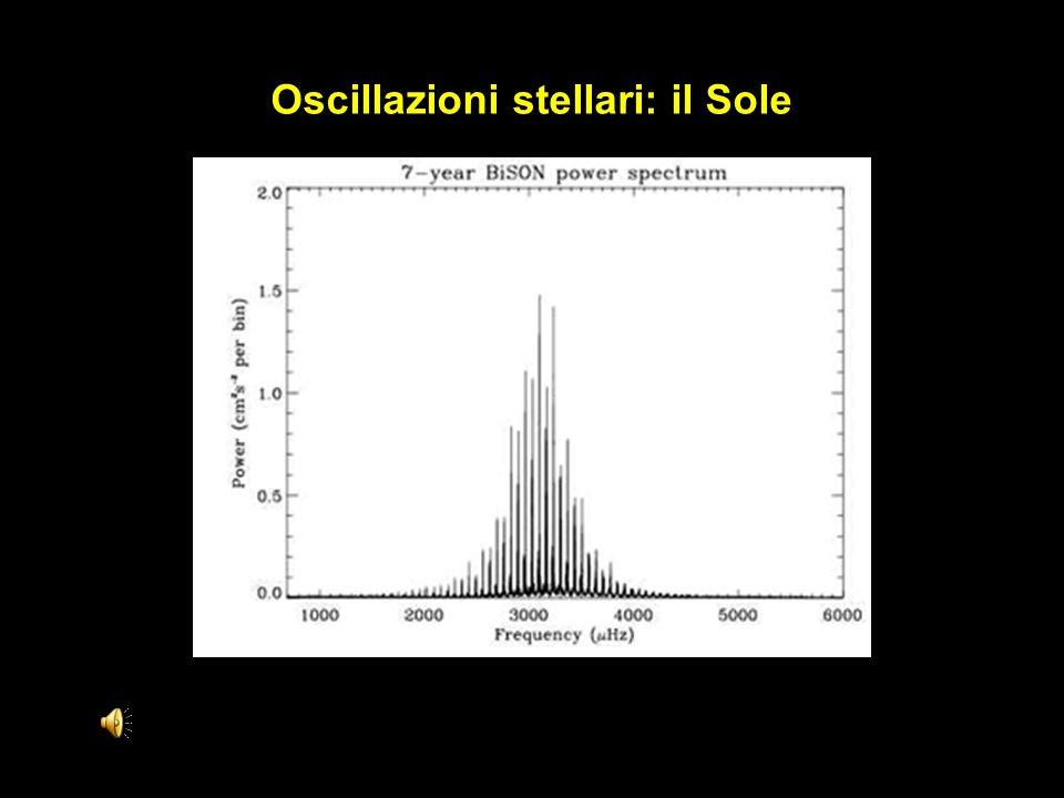 Sun (BiSON) Oscillazioni stellari: il Sole