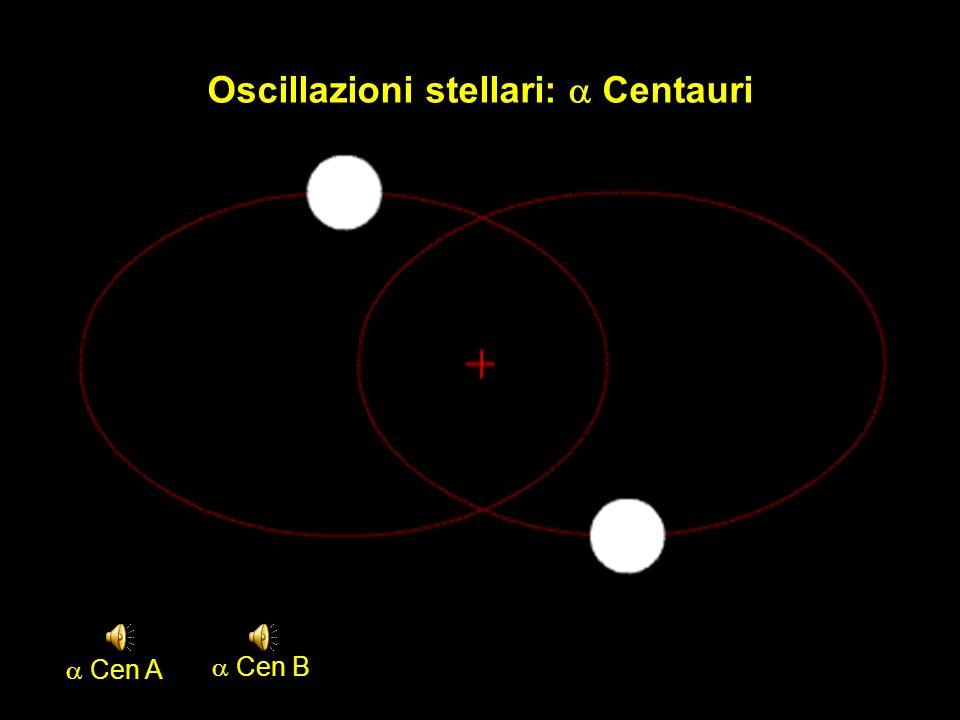 Cen A Cen B Oscillazioni stellari: Centauri