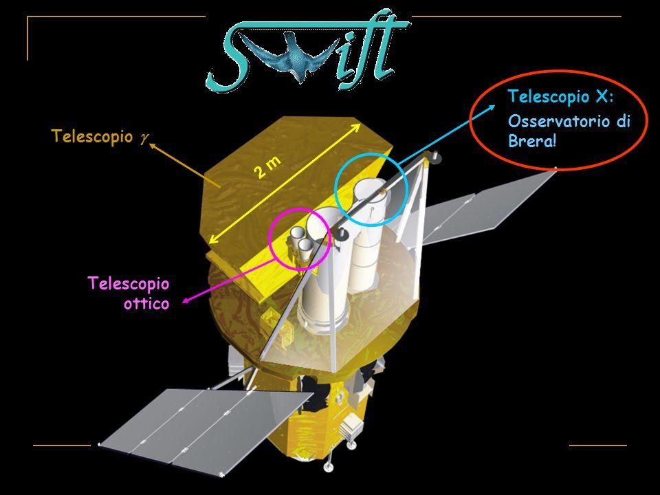 Telescopio Telescopio ottico 2 m Telescopio X: Osservatorio di Brera!