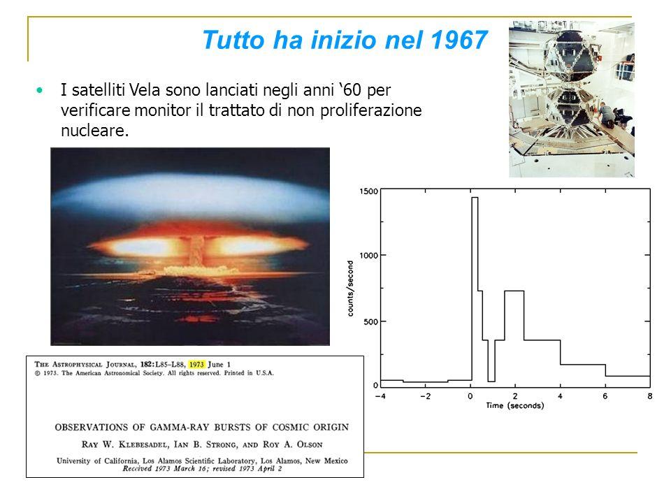 Tutto ha inizio nel 1967 I satelliti Vela sono lanciati negli anni 60 per verificare monitor il trattato di non proliferazione nucleare.