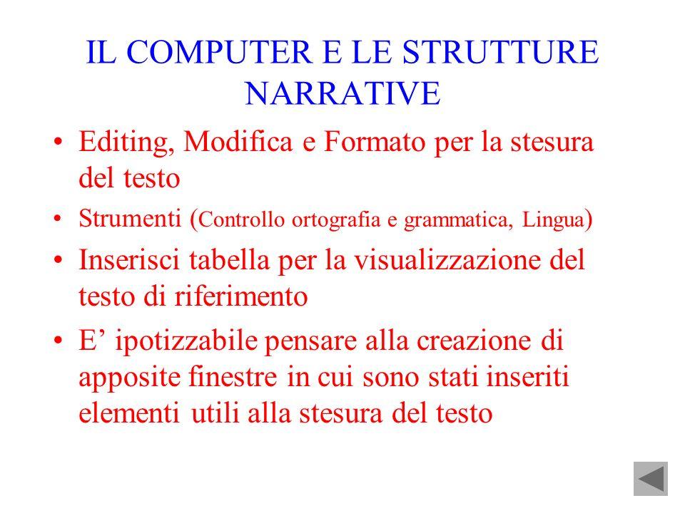 IL COMPUTER E LE STRUTTURE NARRATIVE Editing, Modifica e Formato per la stesura del testo Strumenti ( Controllo ortografia e grammatica, Lingua ) Inse