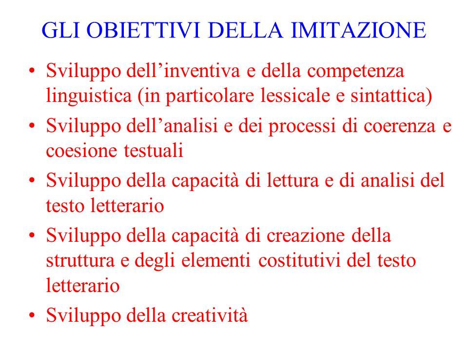 GLI OBIETTIVI DELLA IMITAZIONE Sviluppo dellinventiva e della competenza linguistica (in particolare lessicale e sintattica) Sviluppo dellanalisi e de