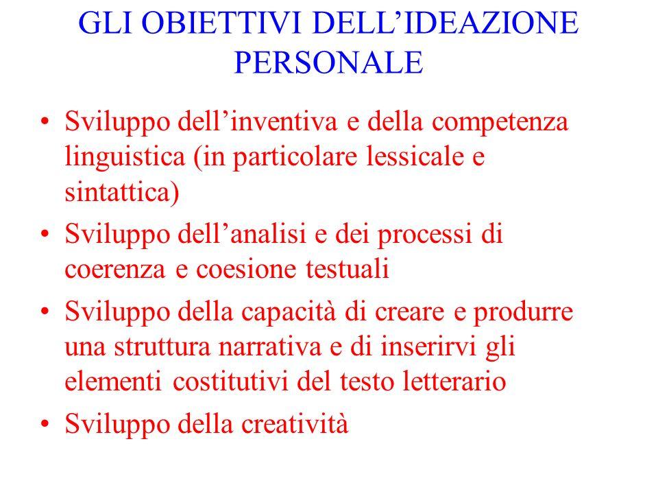 GLI OBIETTIVI DELLIDEAZIONE PERSONALE Sviluppo dellinventiva e della competenza linguistica (in particolare lessicale e sintattica) Sviluppo dellanali