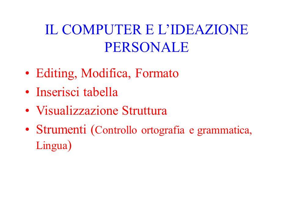 IL COMPUTER E LIDEAZIONE PERSONALE Editing, Modifica, Formato Inserisci tabella Visualizzazione Struttura Strumenti ( Controllo ortografia e grammatic