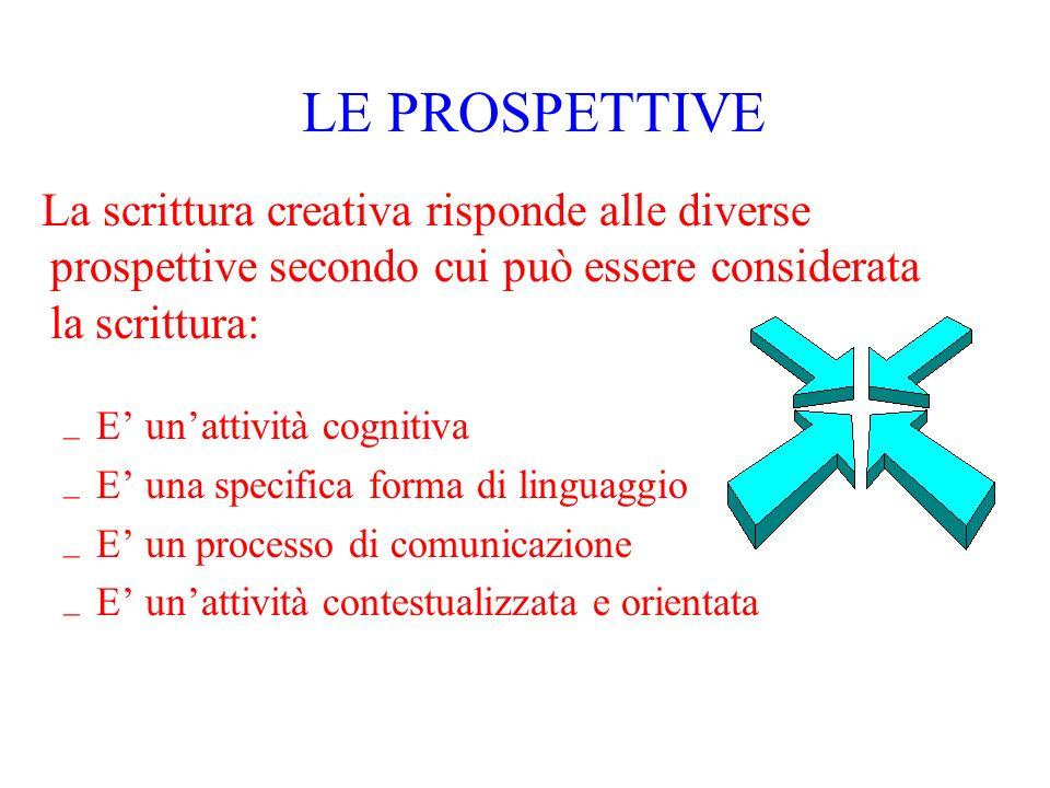 LE PROSPETTIVE La scrittura creativa risponde alle diverse prospettive secondo cui può essere considerata la scrittura: E unattività cognitiva E una s