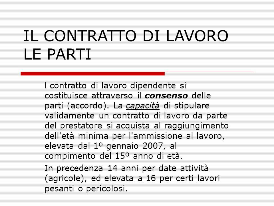 IL CONTRATTO DI LAVORO LE PARTI l contratto di lavoro dipendente si costituisce attraverso il consenso delle parti (accordo). La capacità di stipulare