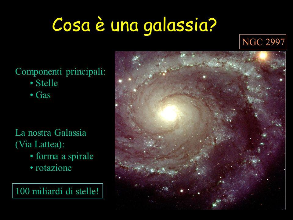 Tipi di galassie Spirale Ellittica Peculiare Irregolare
