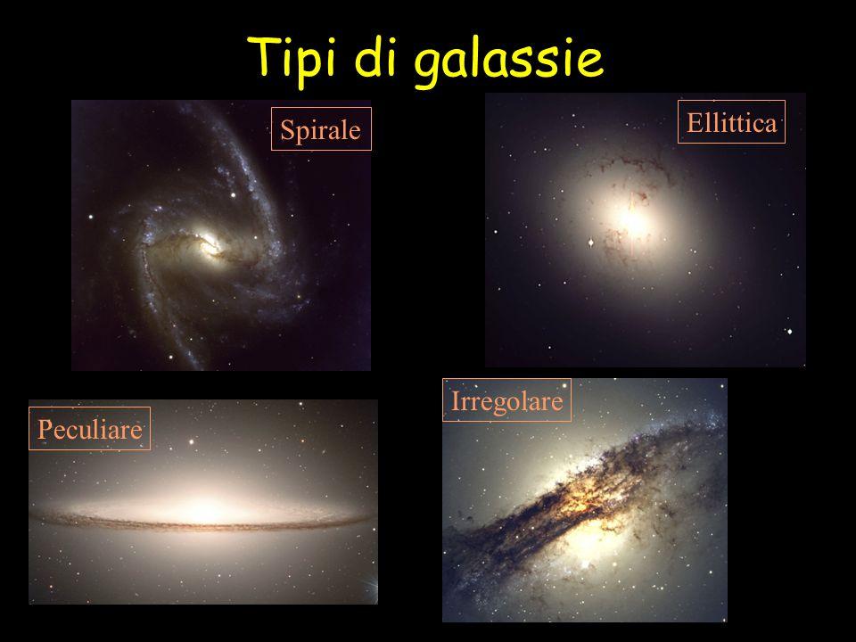 Possibilità per la nostra stella SOLE