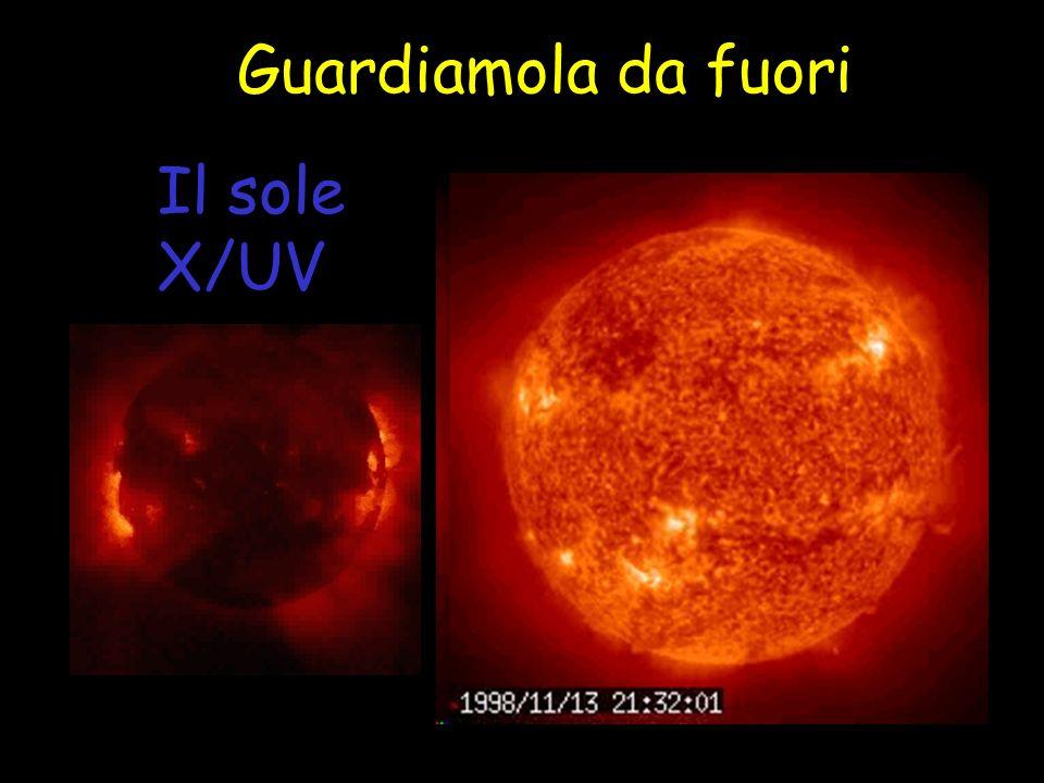 Torniamo al nostro sole Finito anche lelio, due shell: una di idrogeno e una di elio Si risale e si diventa una Supergigante rossa Alla fine le cose diventano complicate, ma in sostanza si forma una Nebulosa planetaria che lascia una Nana bianca